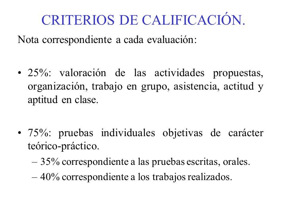 CRITERIOS DE CALIFICACIÓN. Nota correspondiente a cada evaluación: 25%: valoración de las actividades propuestas, organización, trabajo en grupo, asis