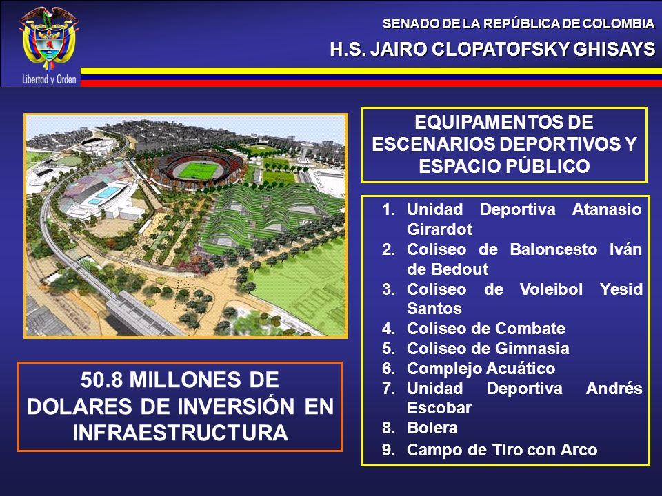 H.S. JAIRO CLOPATOFSKY GHISAYS SENADO DE LA REPÚBLICA DE COLOMBIA EQUIPAMENTOS DE ESCENARIOS DEPORTIVOS Y ESPACIO PÚBLICO 1.Unidad Deportiva Atanasio