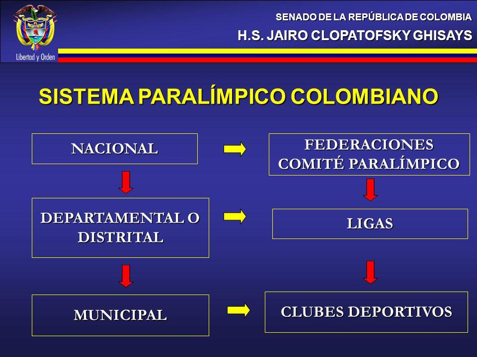 H.S. JAIRO CLOPATOFSKY GHISAYS SENADO DE LA REPÚBLICA DE COLOMBIA SISTEMA PARALÍMPICO COLOMBIANO MUNICIPAL DEPARTAMENTAL O DISTRITAL NACIONAL CLUBES D