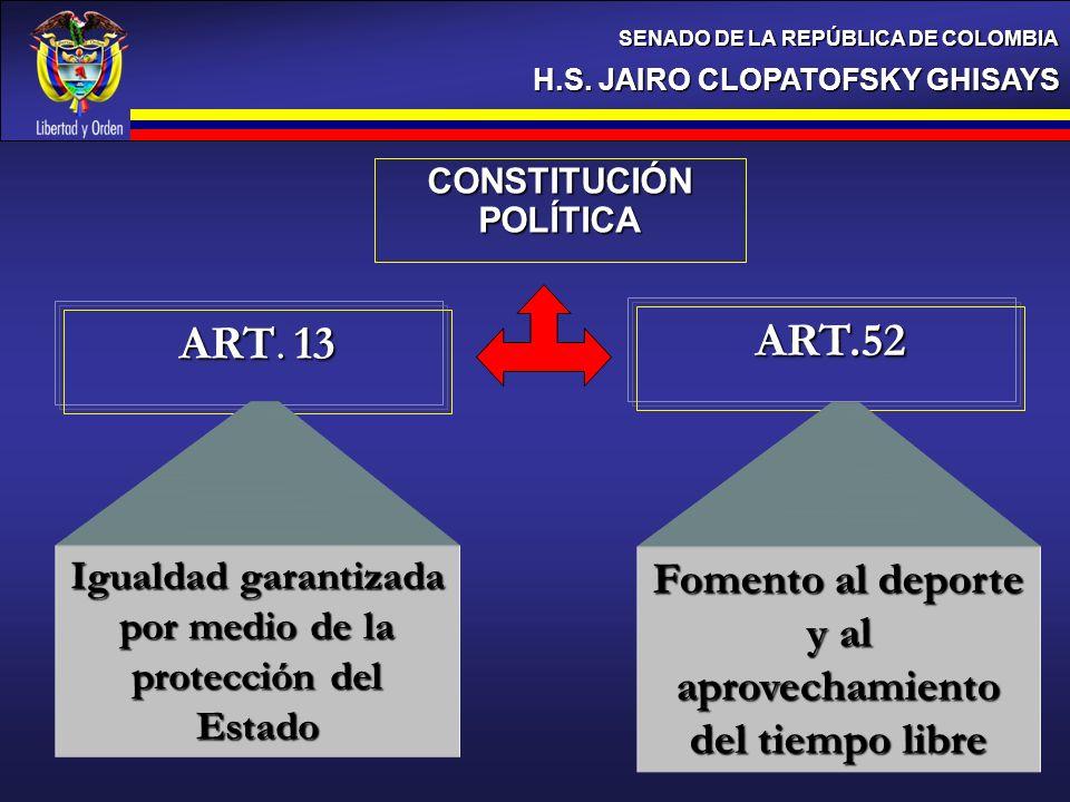 H.S. JAIRO CLOPATOFSKY GHISAYS SENADO DE LA REPÚBLICA DE COLOMBIA CONSTITUCIÓN POLÍTICA ART. 13 Igualdad garantizada por medio de la protección del Es