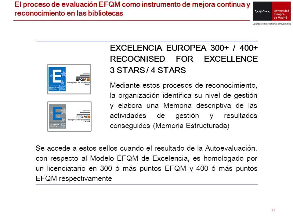 11 El proceso de evaluación EFQM como instrumento de mejora continua y reconocimiento en las bibliotecas EXCELENCIA EUROPEA 300+ / 400+ RECOGNISED FOR