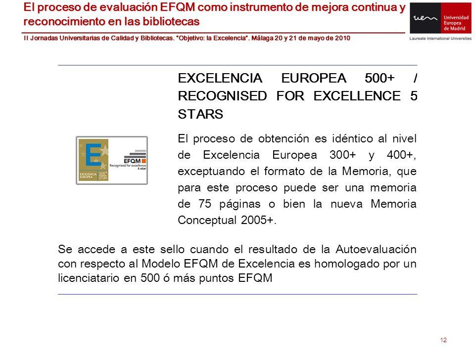 12 El proceso de evaluación EFQM como instrumento de mejora continua y reconocimiento en las bibliotecas EXCELENCIA EUROPEA 500+ / RECOGNISED FOR EXCE