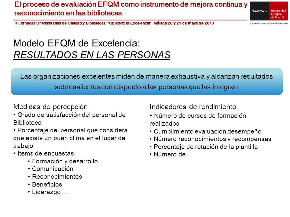 Modelo EFQM de Excelencia: RESULTADOS EN LAS PERSONAS Las organizaciones excelentes miden de manera exhaustiva y alcanzan resultados sobresalientes co