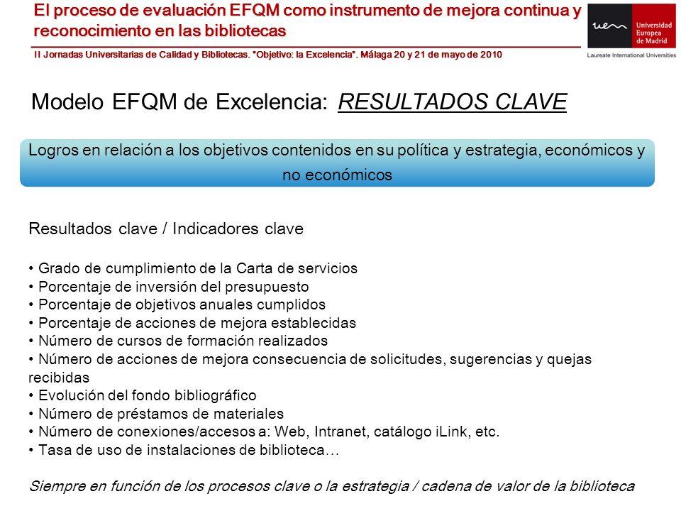 Modelo EFQM de Excelencia: RESULTADOS CLAVE Logros en relación a los objetivos contenidos en su política y estrategia, económicos y no económicos El p