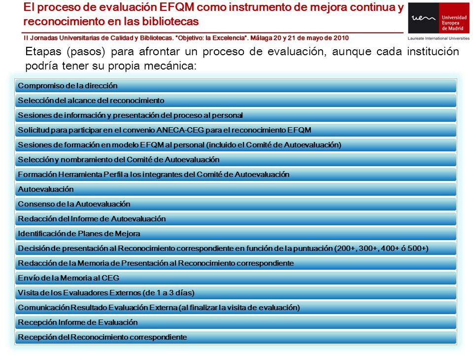 29 El proceso de evaluación EFQM como instrumento de mejora continua y reconocimiento en las bibliotecas Etapas (pasos) para afrontar un proceso de ev