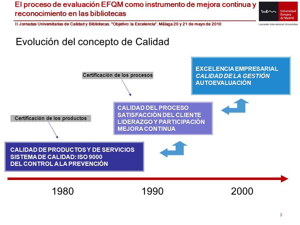3 Evolución del concepto de Calidad 198019902000 Certificación de los productos Certificación de los procesos El proceso de evaluación EFQM como instr