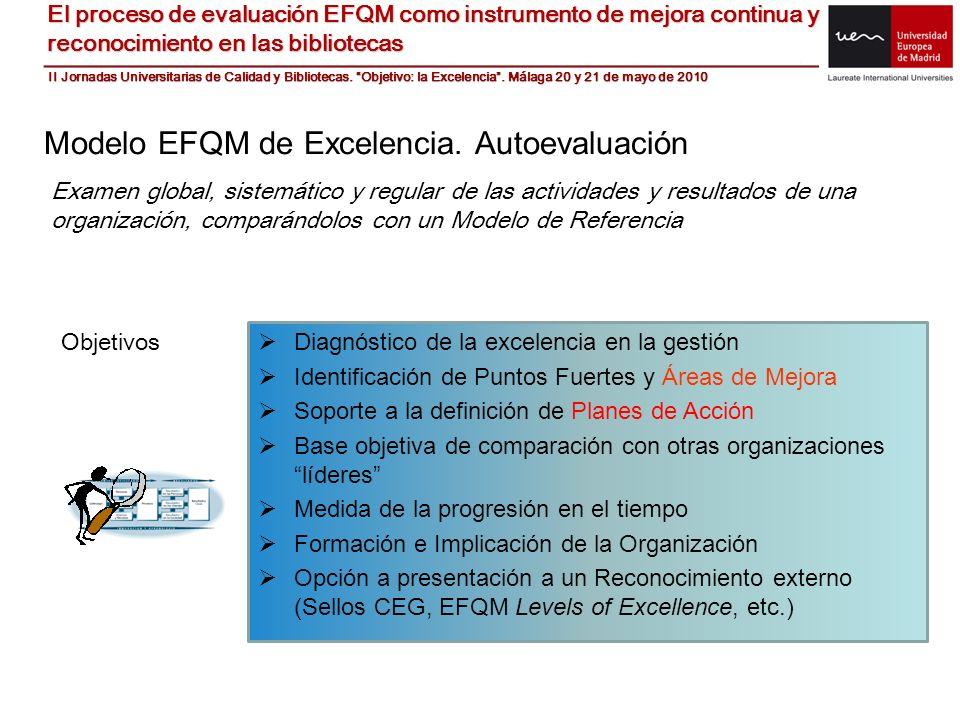 El proceso de evaluación EFQM como instrumento de mejora continua y reconocimiento en las bibliotecas Modelo EFQM de Excelencia. Autoevaluación Examen