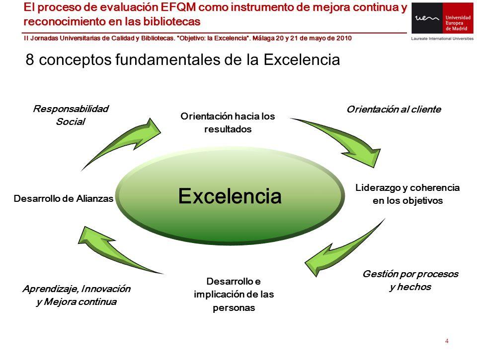 4 8 conceptos fundamentales de la Excelencia El proceso de evaluación EFQM como instrumento de mejora continua y reconocimiento en las bibliotecas Ori