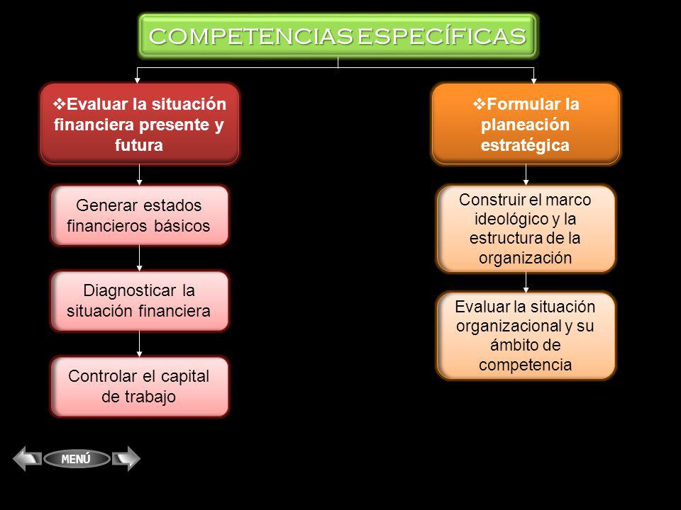 COMPETENCIAS ESPECÍFICAS Formular la planeación estratégica Evaluar la situación financiera presente y futura Generar estados financieros básicos Diag