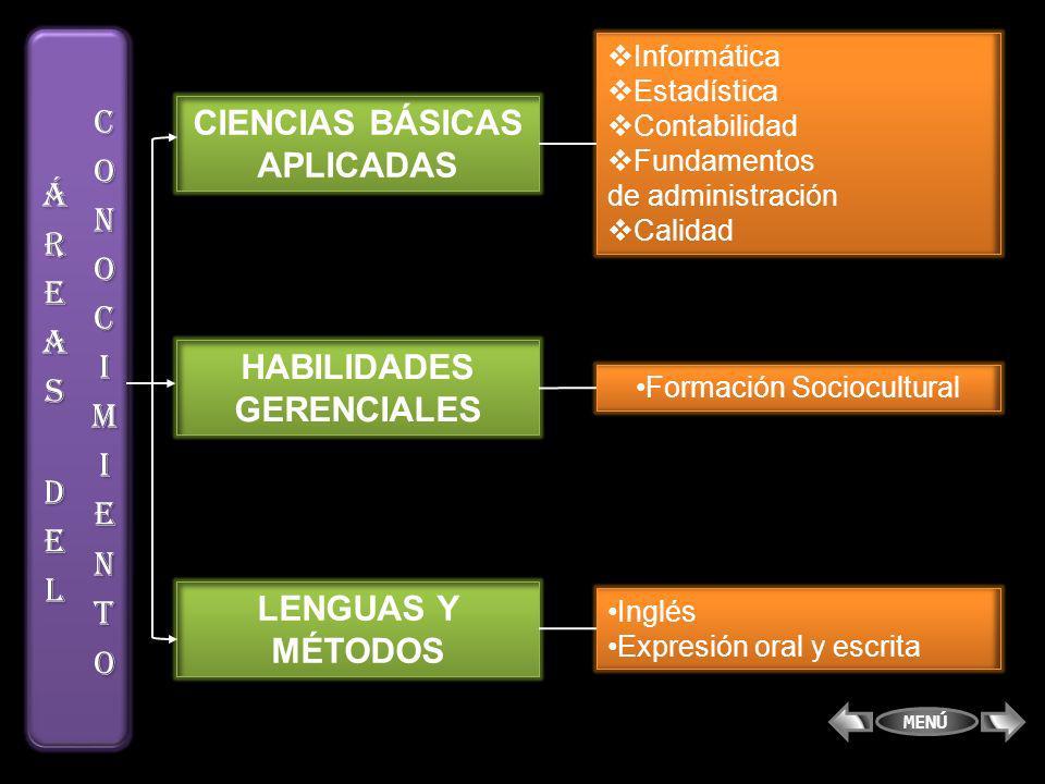 Informática Estadística Contabilidad Fundamentos de administración Calidad CIENCIAS BÁSICAS APLICADAS LENGUAS Y MÉTODOS Inglés Expresión oral y escrit