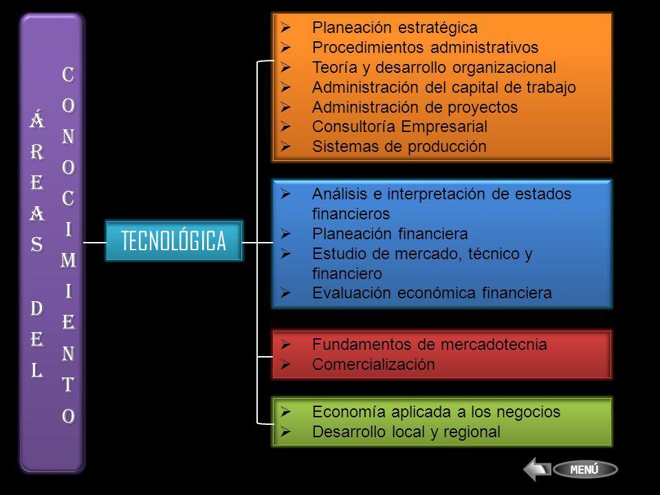 TECNOLÓGICA Planeación estratégica Procedimientos administrativos Teoría y desarrollo organizacional Administración del capital de trabajo Administrac