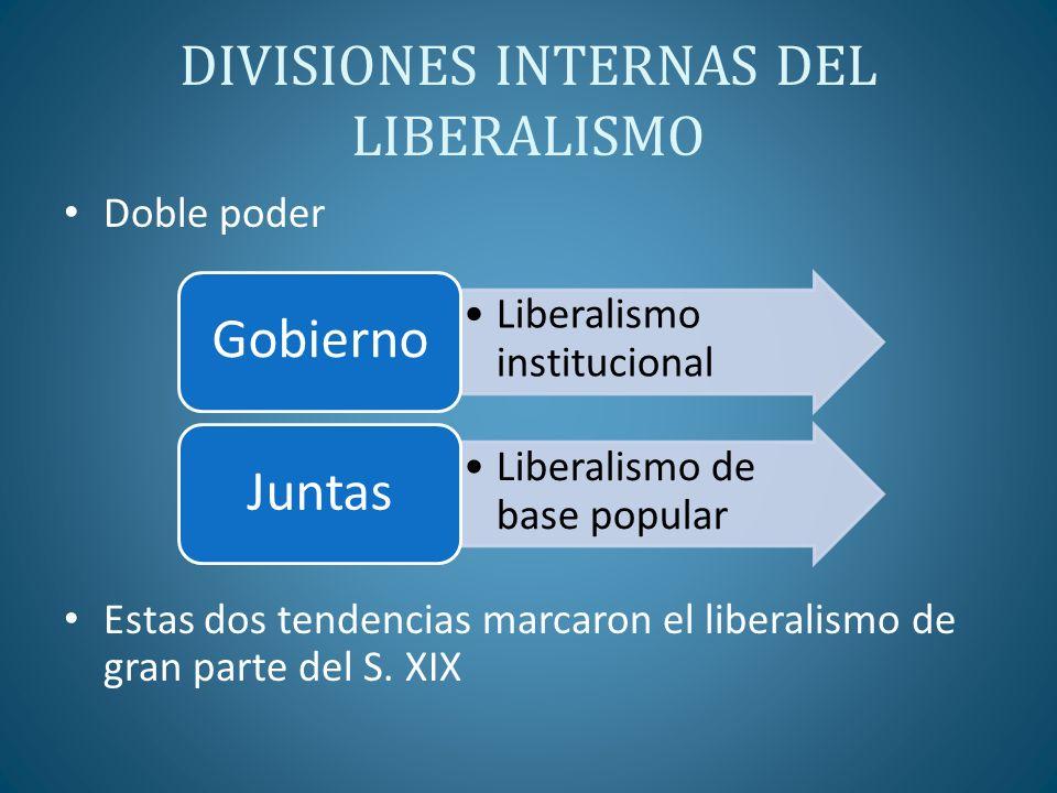 DIVISIONES INTERNAS DEL LIBERALISMO Doble poder Estas dos tendencias marcaron el liberalismo de gran parte del S. XIX Liberalismo institucional Gobier