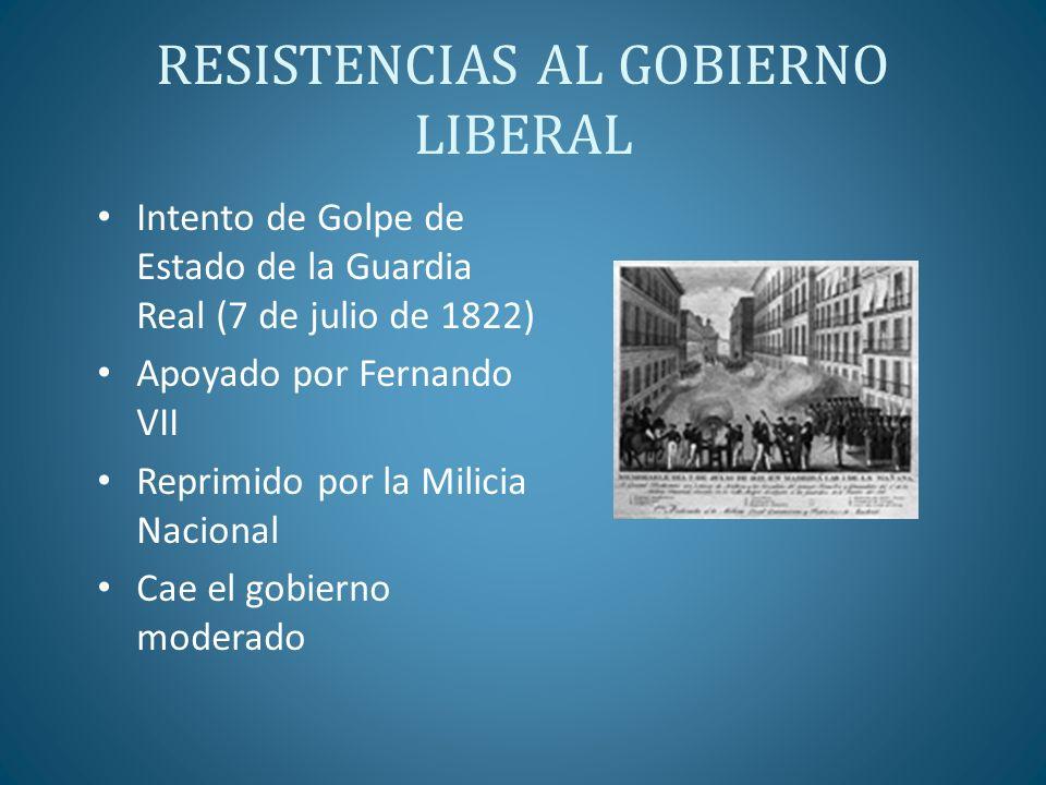 RESISTENCIAS AL GOBIERNO LIBERAL Intento de Golpe de Estado de la Guardia Real (7 de julio de 1822) Apoyado por Fernando VII Reprimido por la Milicia
