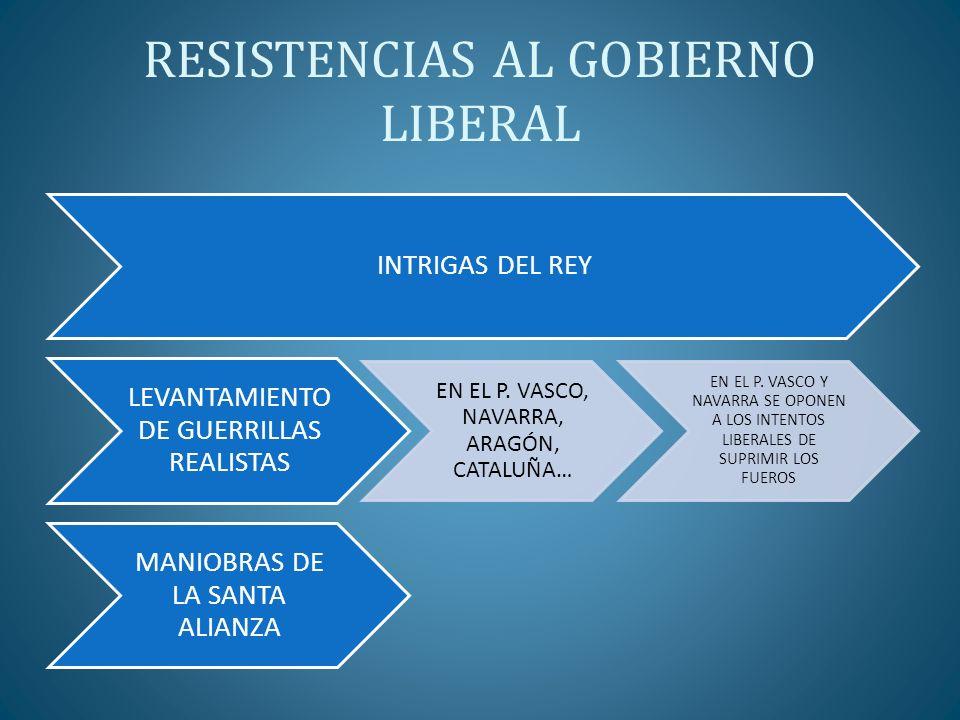 RESISTENCIAS AL GOBIERNO LIBERAL INTRIGAS DEL REY LEVANTAMIENTO DE GUERRILLAS REALISTAS EN EL P. VASCO, NAVARRA, ARAGÓN, CATALUÑA… EN EL P. VASCO Y NA