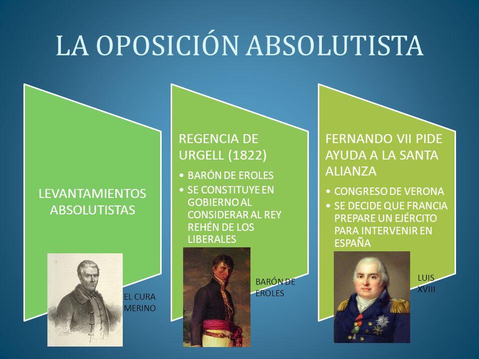 LA OPOSICIÓN ABSOLUTISTA LEVANTAMIENTOS ABSOLUTISTAS REGENCIA DE URGELL (1822) BARÓN DE EROLES SE CONSTITUYE EN GOBIERNO AL CONSIDERAR AL REY REHÉN DE