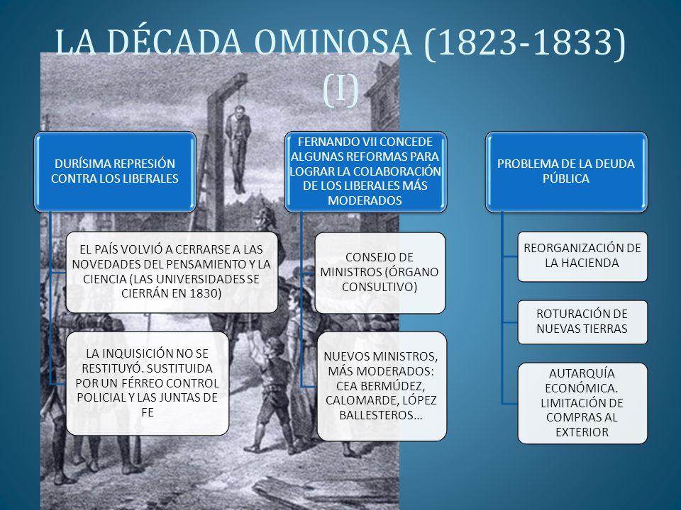 LA DÉCADA OMINOSA (1823-1833) (I) DURÍSIMA REPRESIÓN CONTRA LOS LIBERALES EL PAÍS VOLVIÓ A CERRARSE A LAS NOVEDADES DEL PENSAMIENTO Y LA CIENCIA (LAS