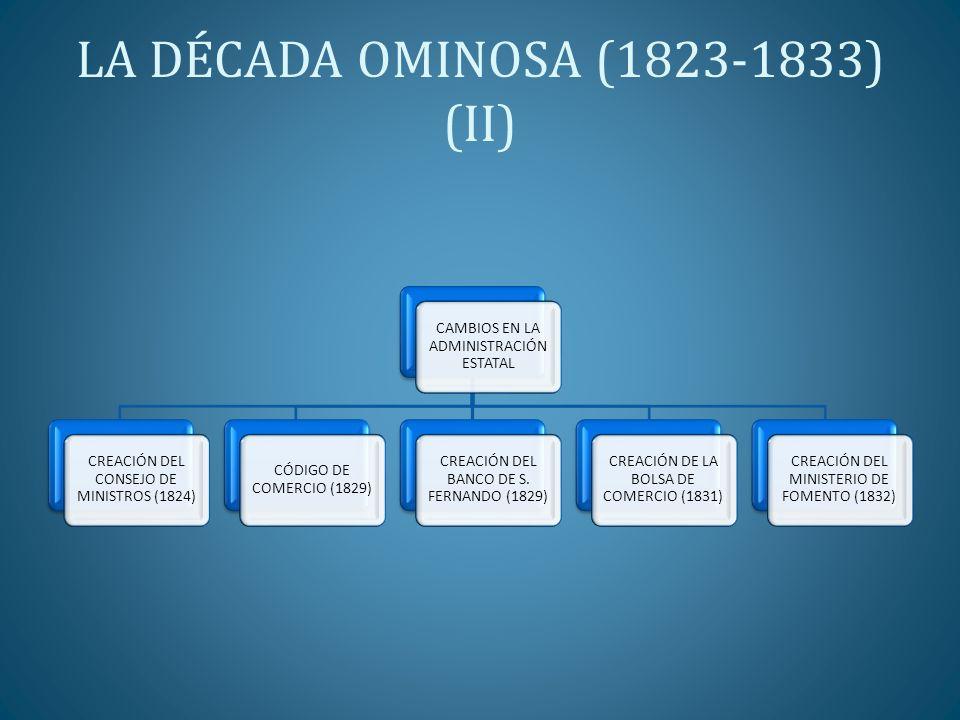 LA DÉCADA OMINOSA (1823-1833) (II) CAMBIOS EN LA ADMINISTRACIÓN ESTATAL CREACIÓN DEL CONSEJO DE MINISTROS (1824) CÓDIGO DE COMERCIO (1829) CREACIÓN DE