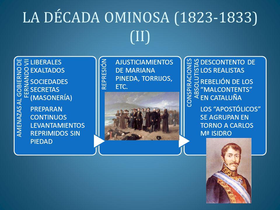 LA DÉCADA OMINOSA (1823-1833) (II) AMENAZAS AL GOBIERNO DE FERNANDO VII LIBERALES EXALTADOS SOCIEDADES SECRETAS (MASONERÍA) PREPARAN CONTINUOS LEVANTA