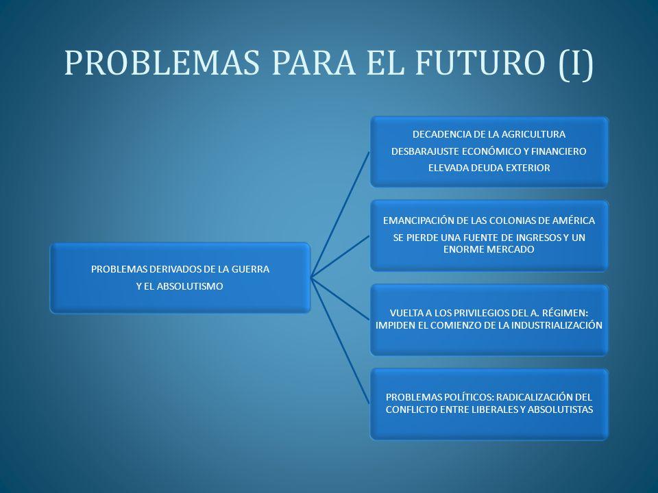 PROBLEMAS PARA EL FUTURO (I) PROBLEMAS DERIVADOS DE LA GUERRA Y EL ABSOLUTISMO DECADENCIA DE LA AGRICULTURA DESBARAJUSTE ECONÓMICO Y FINANCIERO ELEVAD