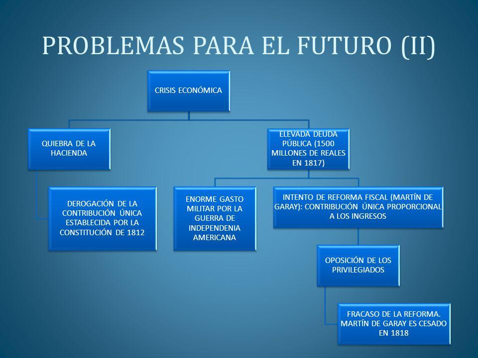 PROBLEMAS PARA EL FUTURO (II) CRISIS ECONÓMICA QUIEBRA DE LA HACIENDA DEROGACIÓN DE LA CONTRIBUCIÓN ÚNICA ESTABLECIDA POR LA CONSTITUCIÓN DE 1812 ELEV