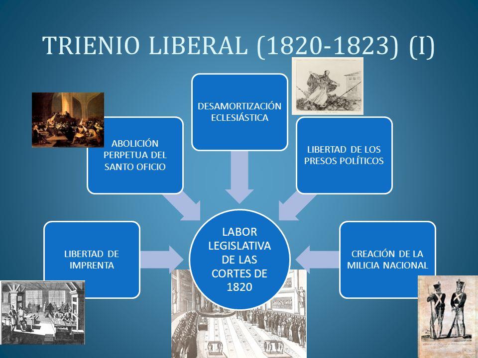 TRIENIO LIBERAL (1820-1823) (I) LABOR LEGISLATIVA DE LAS CORTES DE 1820 LIBERTAD DE IMPRENTA ABOLICIÓN PERPETUA DEL SANTO OFICIO DESAMORTIZACIÓN ECLES