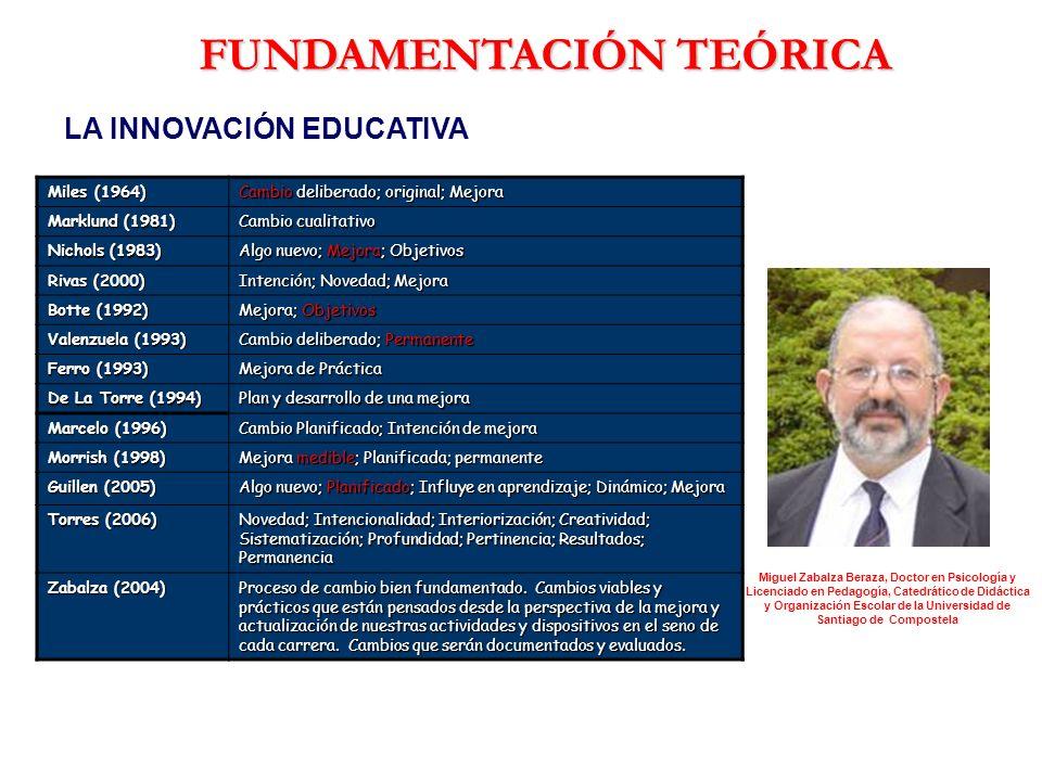 LA INNOVACIÓN EDUCATIVA Miguel Zabalza Beraza, Doctor en Psicología y Licenciado en Pedagogía, Catedrático de Didáctica y Organización Escolar de la U