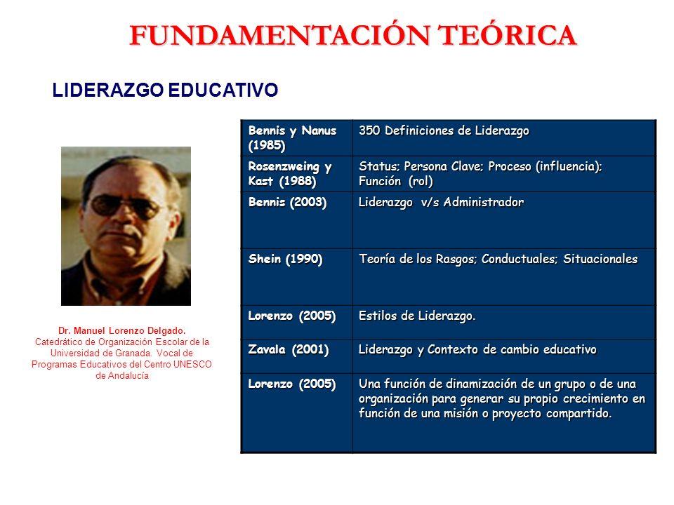 LIDERAZGO EDUCATIVO Dr. Manuel Lorenzo Delgado. Catedrático de Organización Escolar de la Universidad de Granada. Vocal de Programas Educativos del Ce