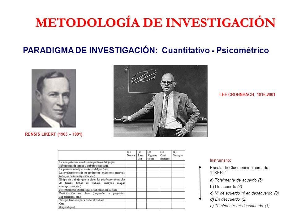 METODOLOGÍA DE INVESTIGACIÓN LEE CROHNBACH 1916-2001 RENSIS LIKERT (1903 – 1981) PARADIGMA DE INVESTIGACIÓN: Cuantitativo - Psicométrico Instrumento: