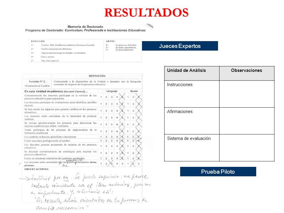 RESULTADOS Unidad de AnálisisObservaciones Instrucciones Afirmaciones Sistema de evaluación Jueces Expertos Prueba Piloto