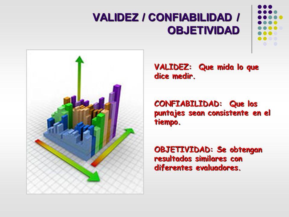 VALIDEZ / CONFIABILIDAD / OBJETIVIDAD VALIDEZ: Que mida lo que dice medir. CONFIABILIDAD: Que los puntajes sean consistente en el tiempo. OBJETIVIDAD: