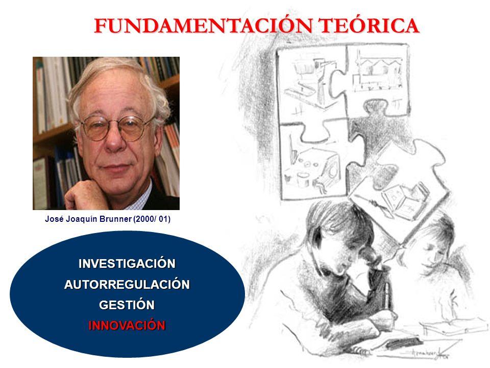José Joaquín Brunner (2000/ 01) INVESTIGACIÓNAUTORREGULACIÓNGESTIÓNINNOVACIÓN FUNDAMENTACIÓN TEÓRICA