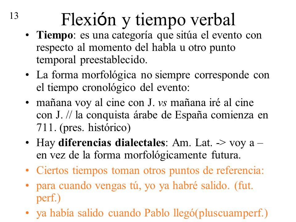 Flexi ó n y tiempo verbal Tiempo: es una categoría que sitúa el evento con respecto al momento del habla u otro punto temporal preestablecido. La form