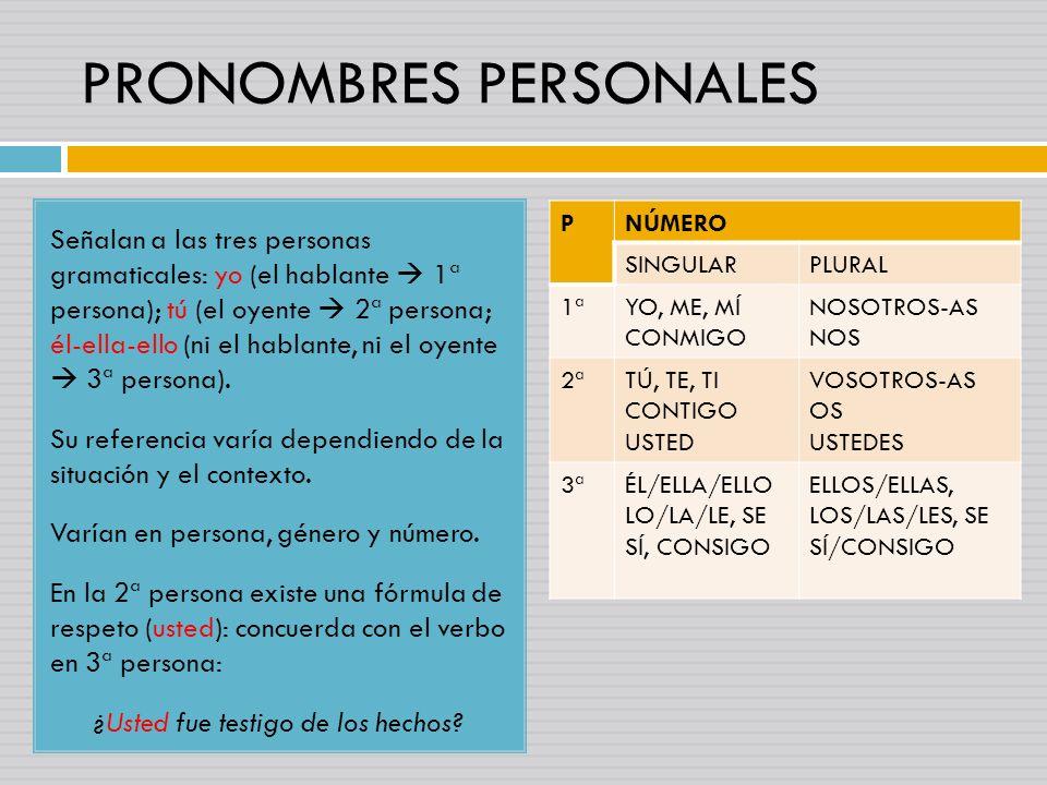 PRONOMBRES PERSONALES Señalan a las tres personas gramaticales: yo (el hablante 1ª persona); tú (el oyente 2ª persona; él-ella-ello (ni el hablante, ni el oyente 3ª persona).
