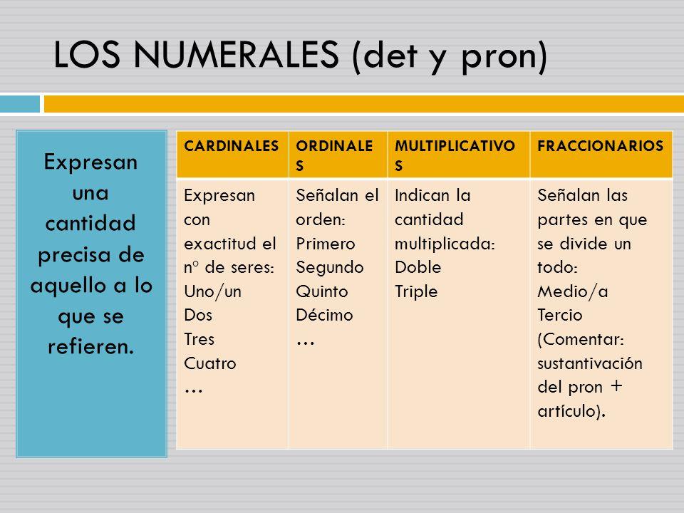 LOS NUMERALES (det y pron) Expresan una cantidad precisa de aquello a lo que se refieren. CARDINALESORDINALE S MULTIPLICATIVO S FRACCIONARIOS Expresan