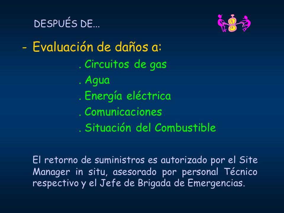 DESPUÉS DE... -Evaluación de daños a:. Circuitos de gas. Agua. Energía eléctrica. Comunicaciones. Situación del Combustible El retorno de suministros