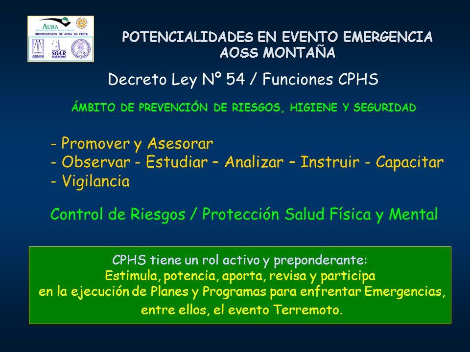 POTENCIALIDADES EN EVENTO EMERGENCIA AOSS MONTAÑA Decreto Ley Nº 54 / Funciones CPHS ÁMBITO DE PREVENCIÓN DE RIESGOS, HIGIENE Y SEGURIDAD - Promover y
