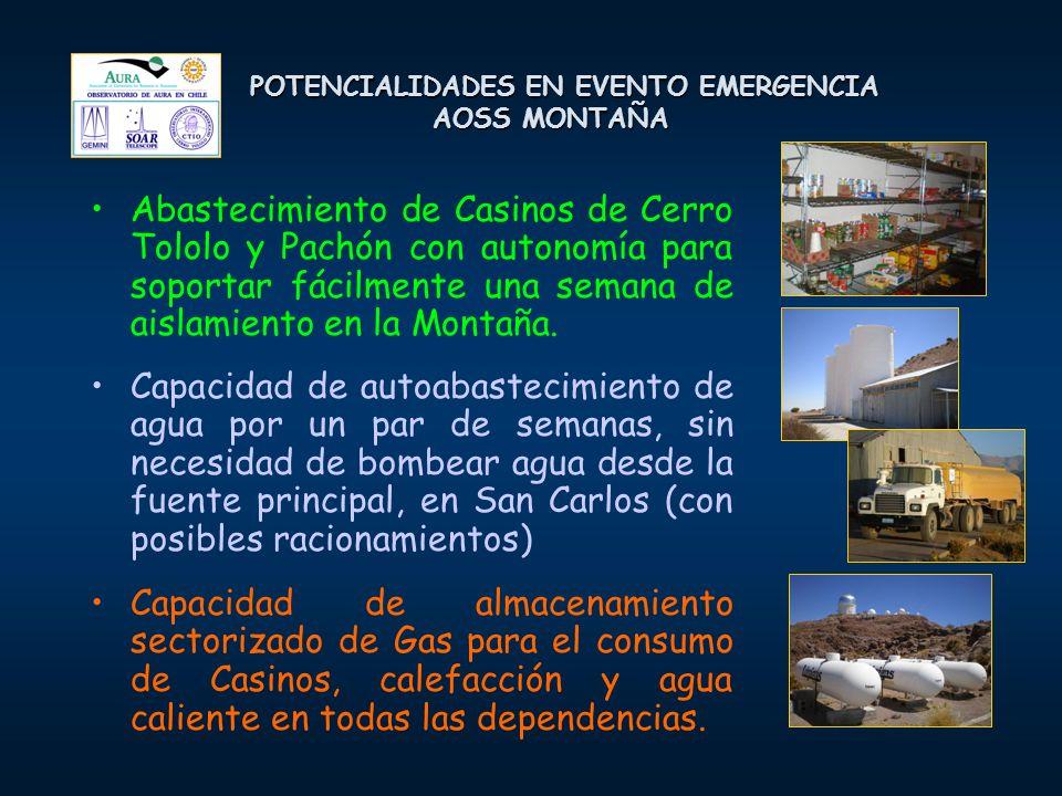 POTENCIALIDADES EN EVENTO EMERGENCIA AOSS MONTAÑA Abastecimiento de Casinos de Cerro Tololo y Pachón con autonomía para soportar fácilmente una semana de aislamiento en la Montaña.
