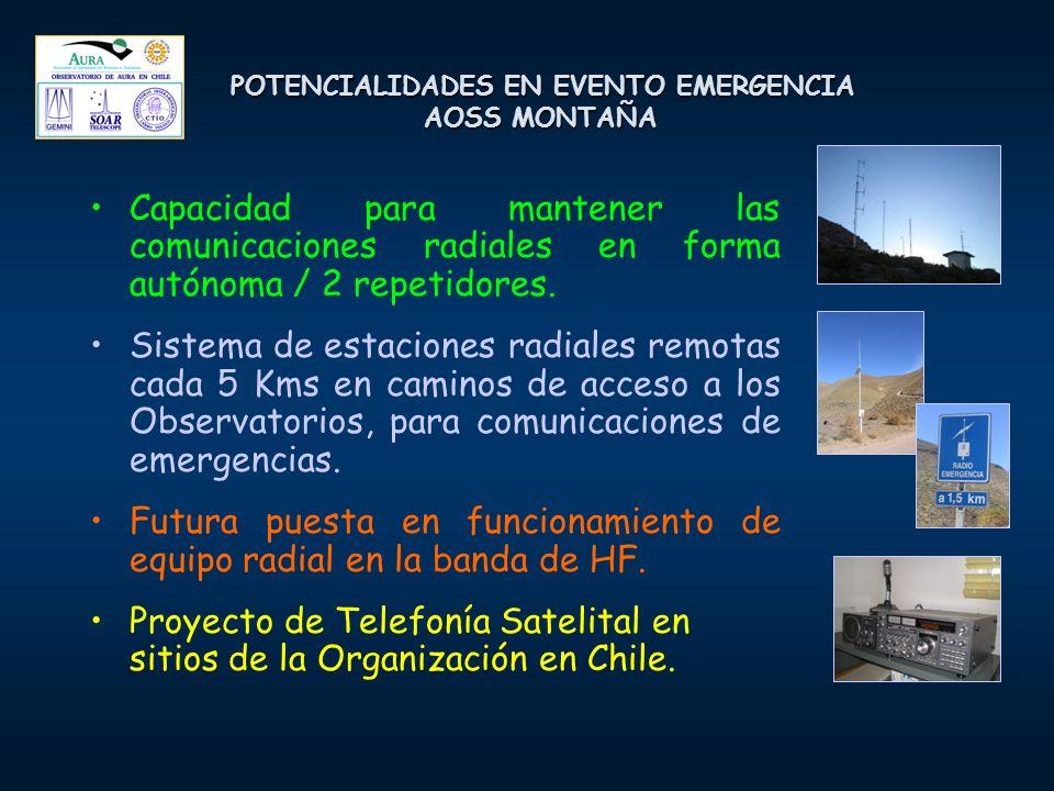 POTENCIALIDADES EN EVENTO EMERGENCIA AOSS MONTAÑA Capacidad para mantener las comunicaciones radiales en forma autónoma / 2 repetidores. Sistema de es
