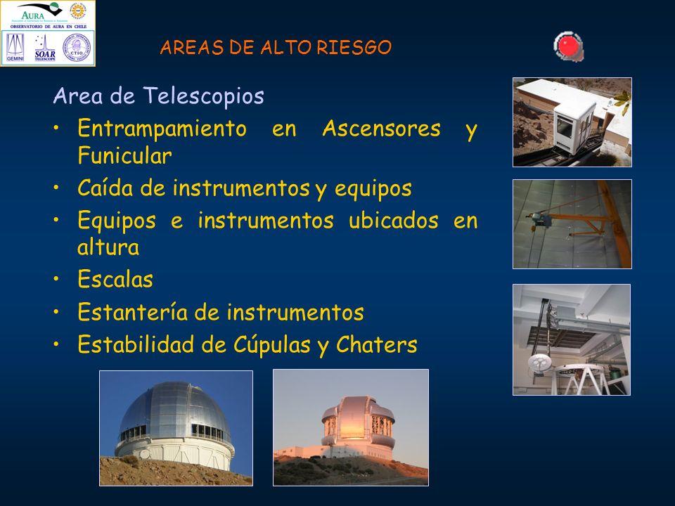 AREAS DE ALTO RIESGO Area de Telescopios Entrampamiento en Ascensores y Funicular Caída de instrumentos y equipos Equipos e instrumentos ubicados en altura Escalas Estantería de instrumentos Estabilidad de Cúpulas y Chaters