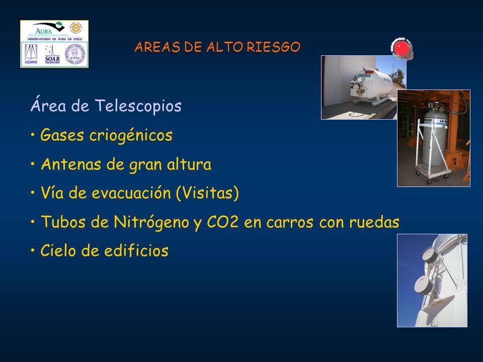 AREAS DE ALTO RIESGO Área de Telescopios Gases criogénicos Antenas de gran altura Vía de evacuación (Visitas) Tubos de Nitrógeno y CO2 en carros con r
