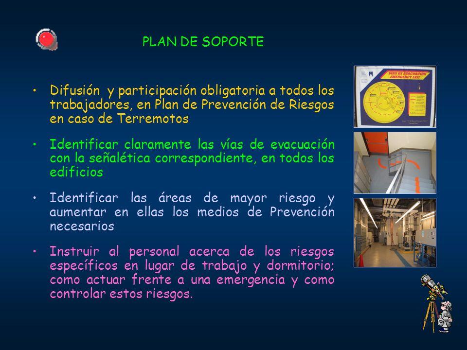 PLAN DE SOPORTE Difusión y participación obligatoria a todos los trabajadores, en Plan de Prevención de Riesgos en caso de Terremotos Identificar clar