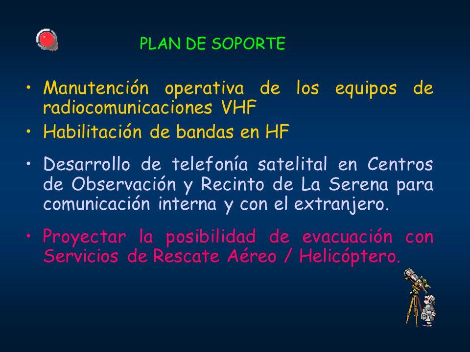 PLAN DE SOPORTE Manutención operativa de los equipos de radiocomunicaciones VHF Habilitación de bandas en HF Desarrollo de telefonía satelital en Centros de Observación y Recinto de La Serena para comunicación interna y con el extranjero.