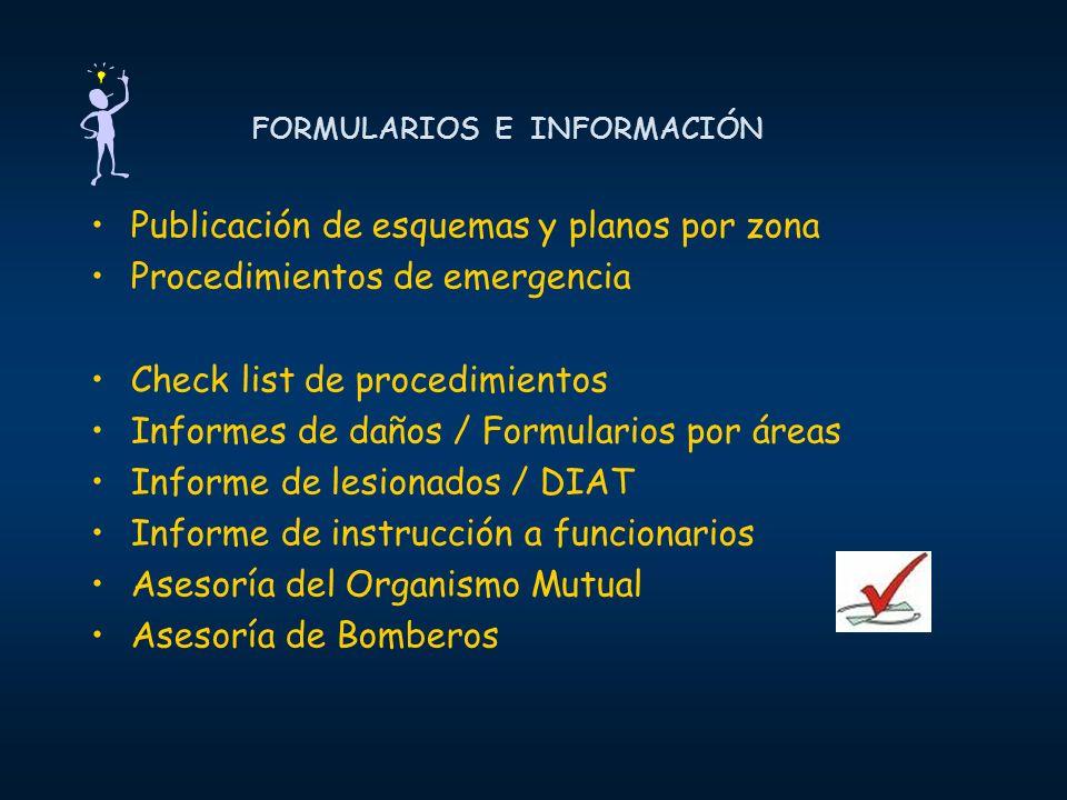 FORMULARIOS E INFORMACIÓN Publicación de esquemas y planos por zona Procedimientos de emergencia Check list de procedimientos Informes de daños / Form