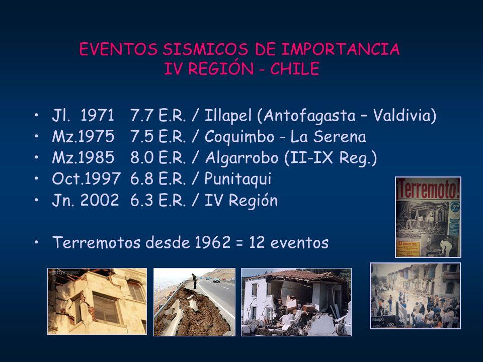 EVENTOS SISMICOS DE IMPORTANCIA IV REGIÓN - CHILE Jl. 19717.7 E.R. / Illapel (Antofagasta – Valdivia) Mz.19757.5 E.R. / Coquimbo - La Serena Mz.19858.