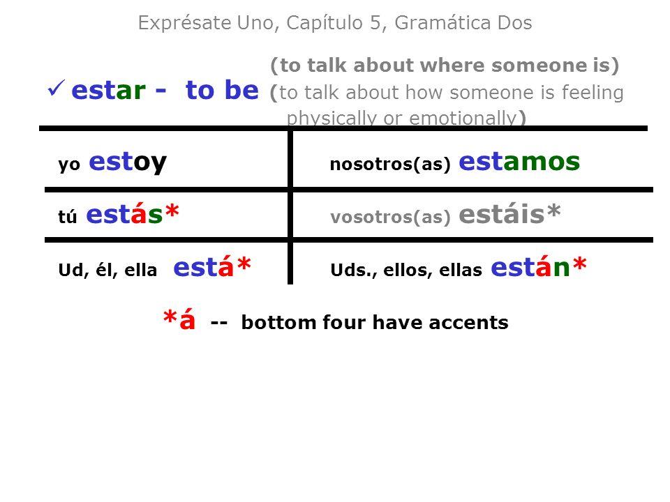Exprésate Uno, Capítulo 5, Gramática Dos estar - to be (to talk about how someone is feeling physically or emotionally) yo estoy nosotros(as) estamos