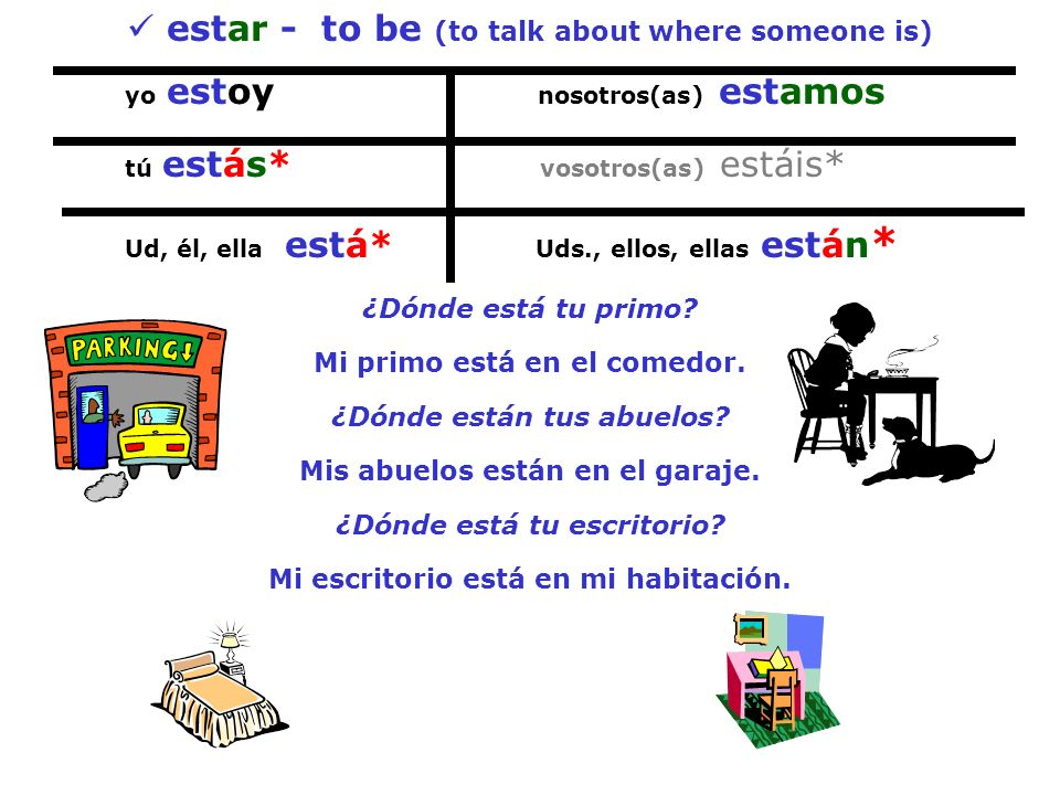 Exprésate Uno, Capítulo 5, Gramática Dos PREPOSITIONS: WHERE SOMEONE OR SOMETHING IS IN RELATION TO SOMEONE OR SOMETHING ELSE behind = detrás de close to, near = cerca de far from = lejos de in front of = delante de next to = al lado de on top of, above = encima de underneath = debajo de estar = to be estoy estamos estás estáis está están