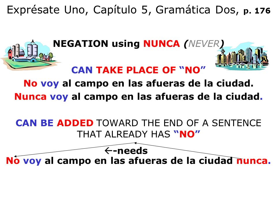 Exprésate Uno, Capítulo 5, Gramática Dos, p. 176 NEGATION using NUNCA (NEVER) CAN TAKE PLACE OF NO No voy al campo en las afueras de la ciudad. Nunca