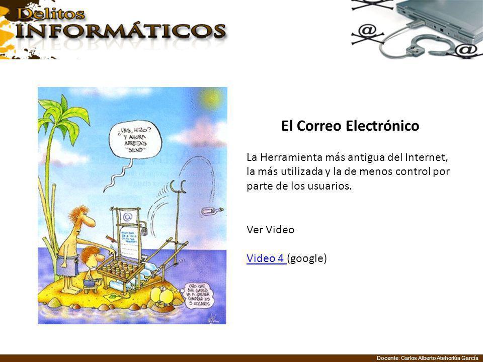 El Correo Electrónico La Herramienta más antigua del Internet, la más utilizada y la de menos control por parte de los usuarios. Ver Video Video 4 Vid