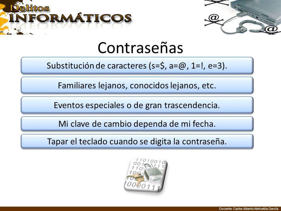 Docente: Carlos Alberto Atehortúa García Contraseñas Substitución de caracteres (s=$, a=@, 1=!, e=3). Familiares lejanos, conocidos lejanos, etc. Even