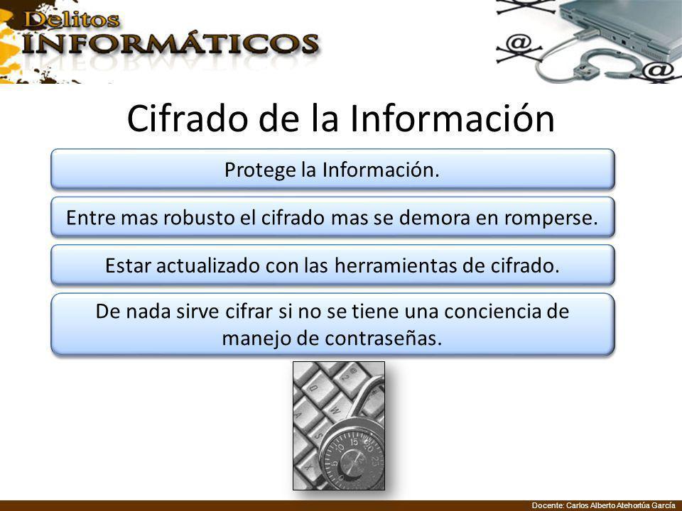 Docente: Carlos Alberto Atehortúa García Cifrado de la Información Protege la Información. Entre mas robusto el cifrado mas se demora en romperse. Est